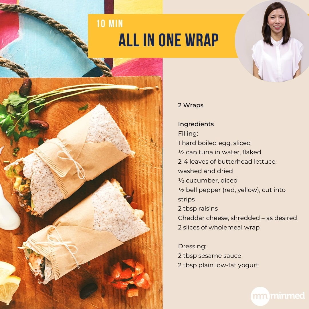 All in one Wrap Recipe